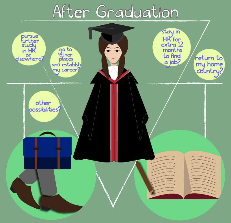 after graduation study in hong kong
